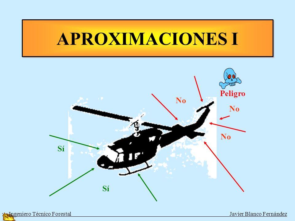 APROXIMACIONES I Peligro No Sí