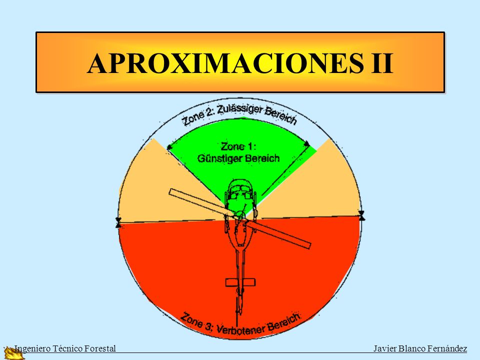 APROXIMACIONES II Ingeniero Técnico Forestal Javier Blanco Fernández