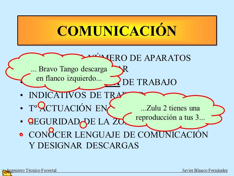 COMUNICACIÓN CONOCER EL NÚMERO DE APARATOS AÉREOS A COORDINAR