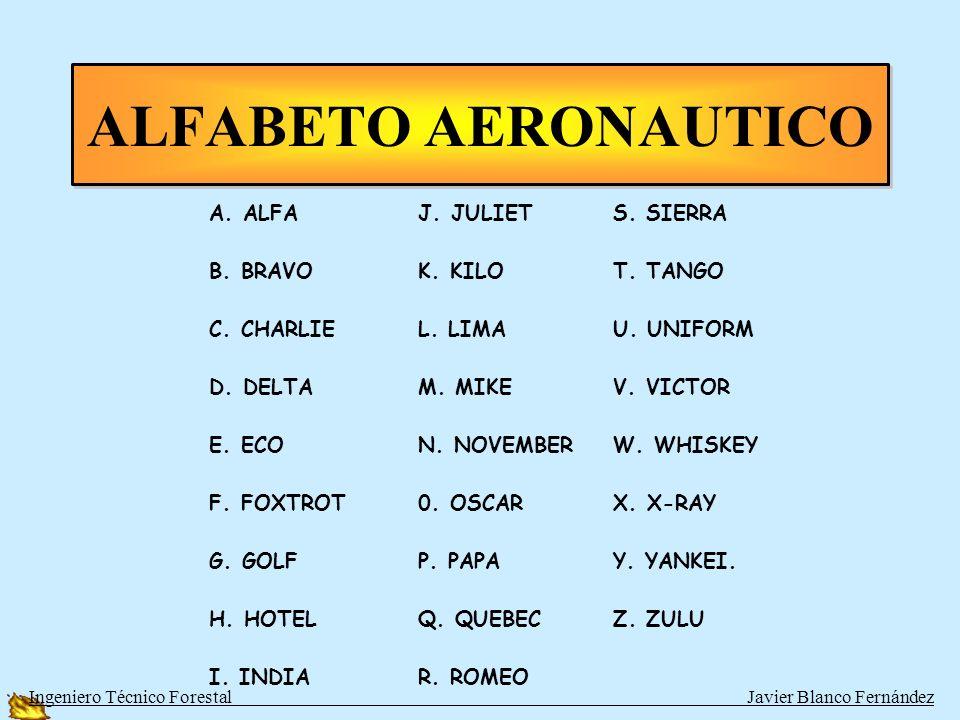 ALFABETO AERONAUTICO A. ALFA J. JULIET S. SIERRA B. BRAVO K. KILO