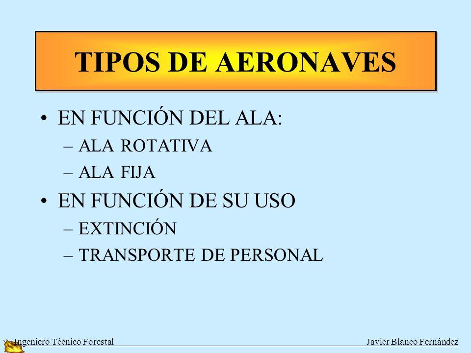 TIPOS DE AERONAVES EN FUNCIÓN DEL ALA: EN FUNCIÓN DE SU USO