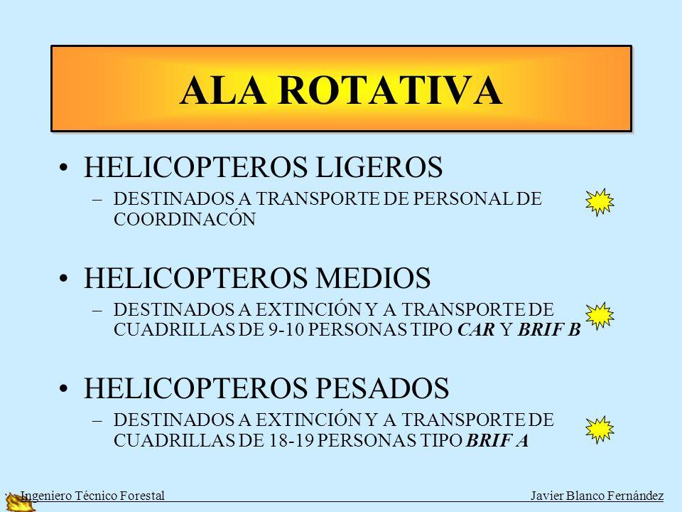 ALA ROTATIVA HELICOPTEROS LIGEROS HELICOPTEROS MEDIOS