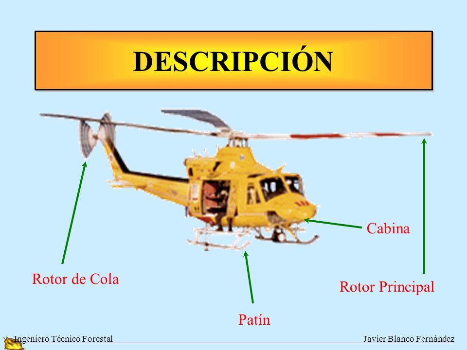 DESCRIPCIÓN Cabina Rotor de Cola Rotor Principal Patín