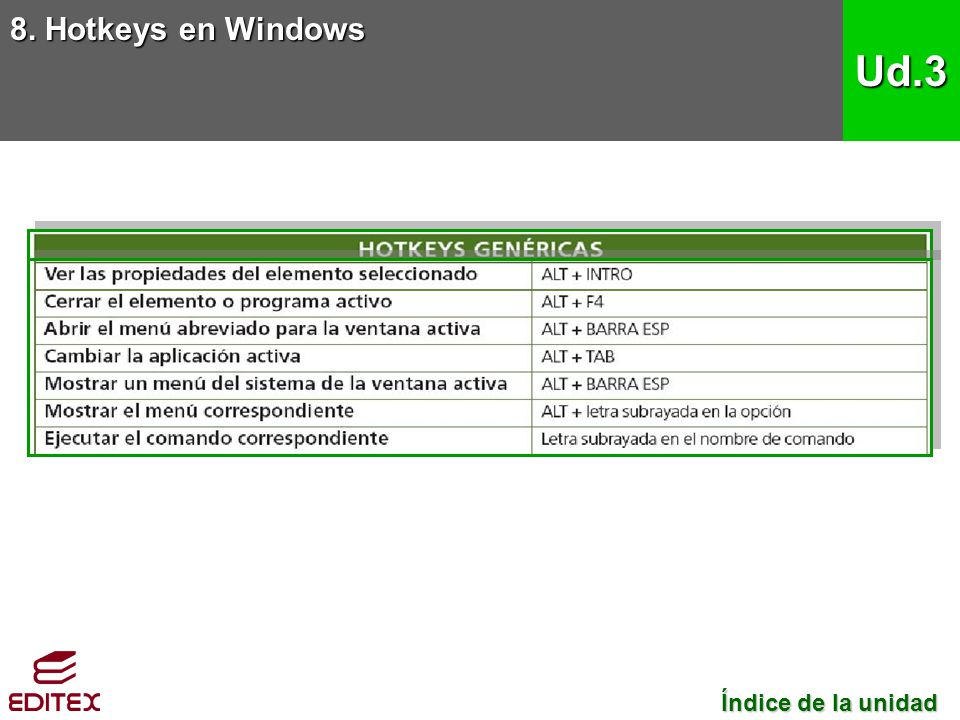 8. Hotkeys en Windows Ud.3 Índice de la unidad