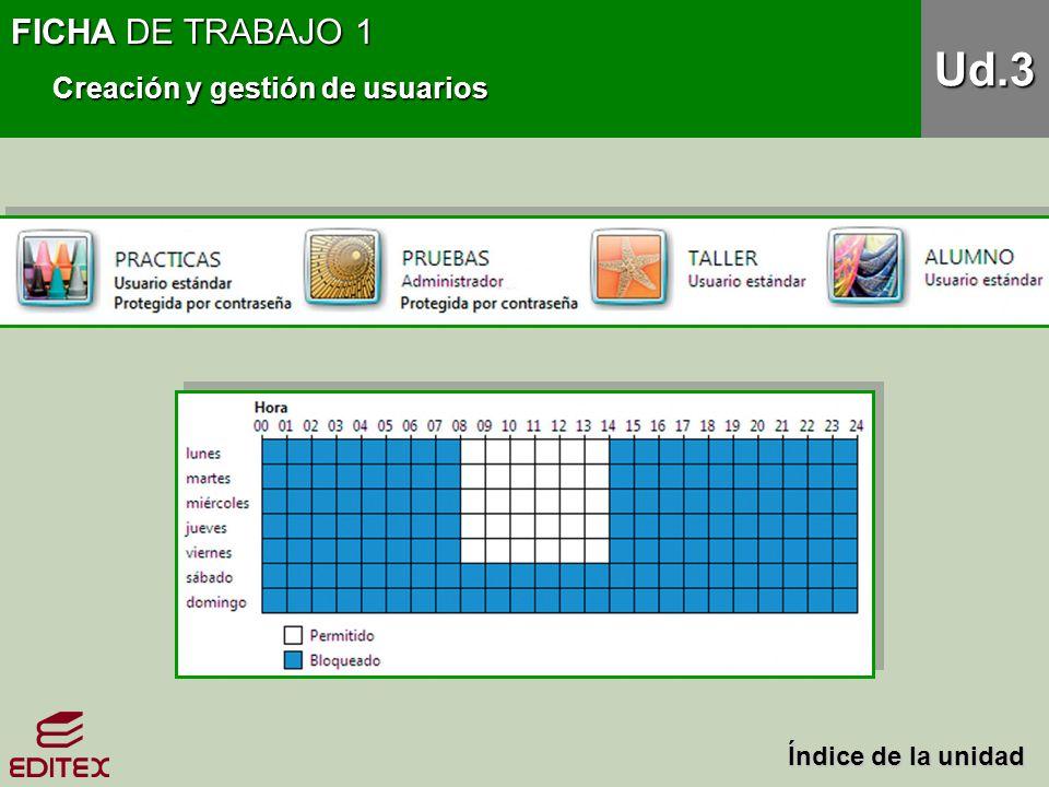 Ud.3 FICHA DE TRABAJO 1 Creación y gestión de usuarios