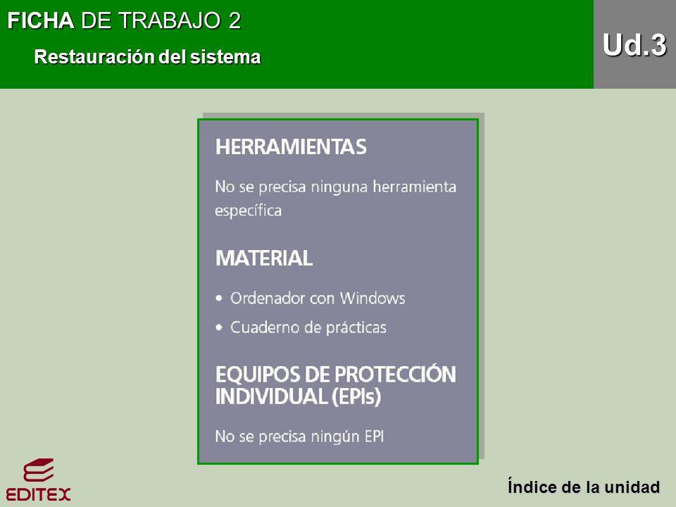FICHA DE TRABAJO 2 Restauración del sistema Ud.3 Índice de la unidad