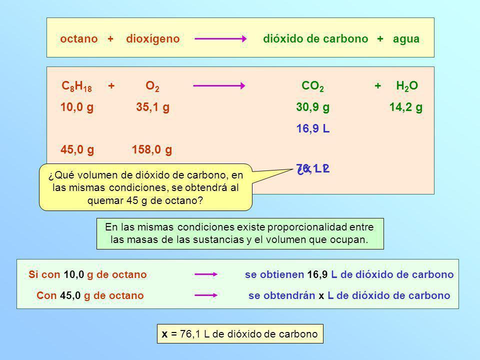octano dioxígeno. dióxido de carbono + agua. + C8H18. + O2. CO2. + H2O. 10,0 g. 35,1 g.