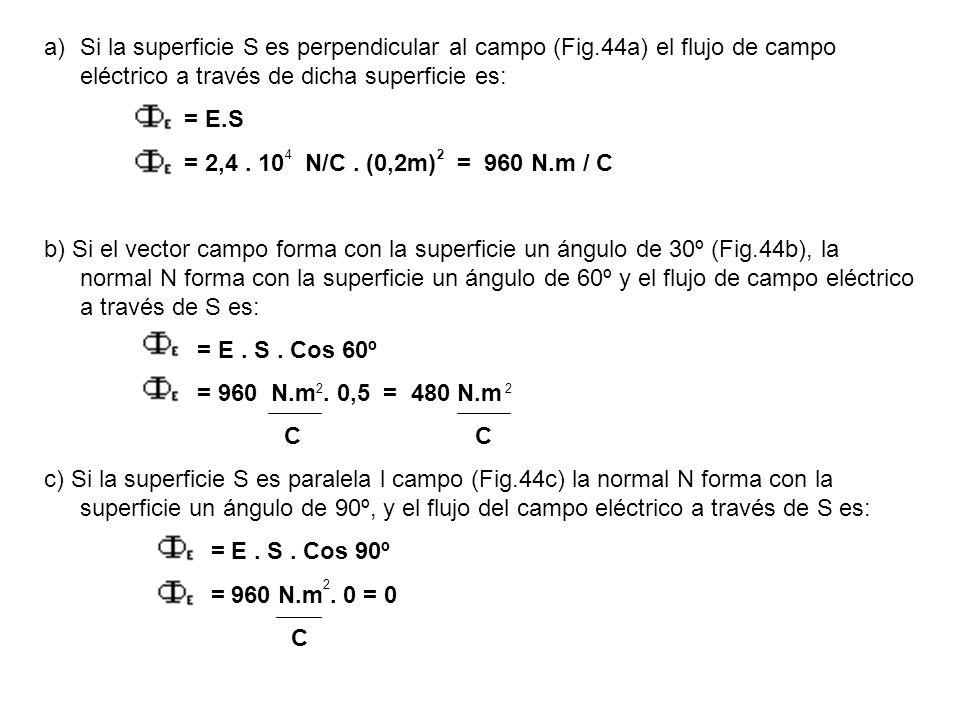 Si la superficie S es perpendicular al campo (Fig