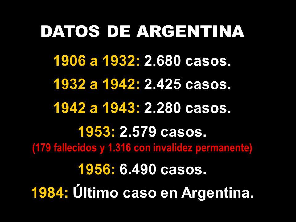 DATOS DE ARGENTINA 1906 a 1932: 2.680 casos. 1932 a 1942: 2.425 casos.