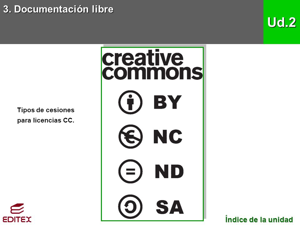 Tipos de cesiones para licencias CC.