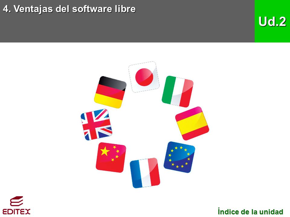 4. Ventajas del software libre
