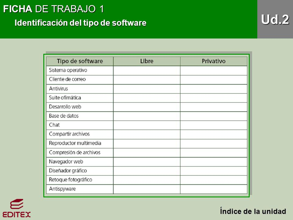 Ud.2 FICHA DE TRABAJO 1 Identificación del tipo de software