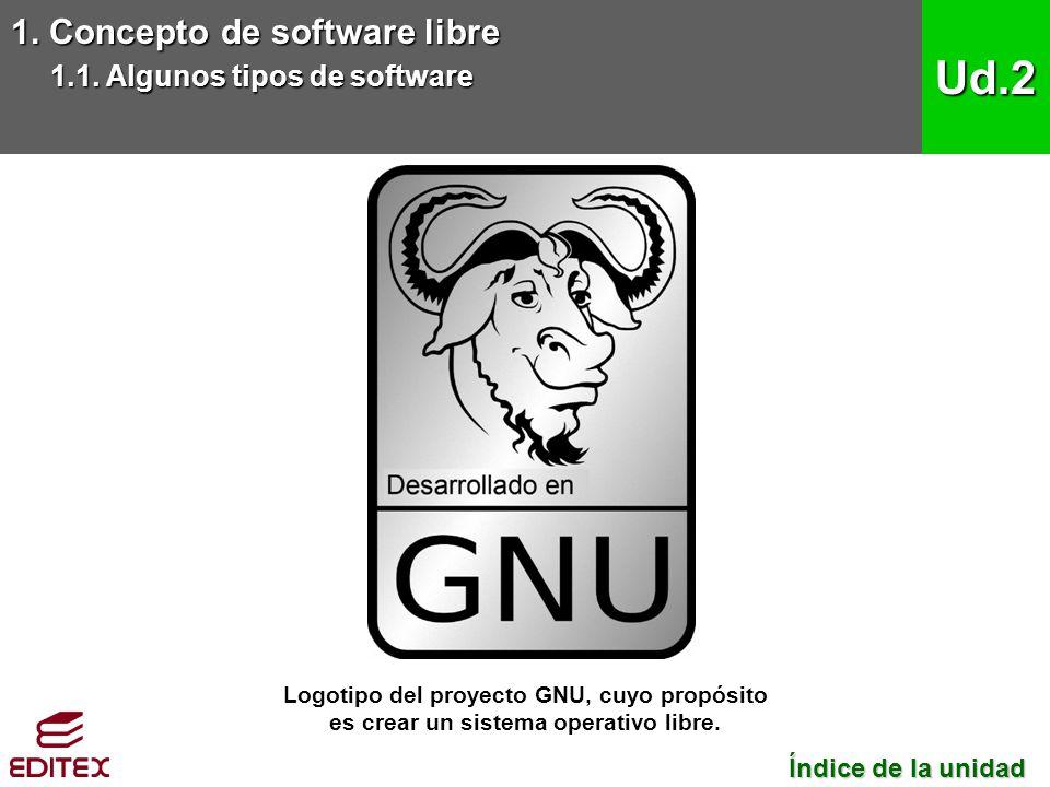 Ud.2 1. Concepto de software libre 1.1. Algunos tipos de software