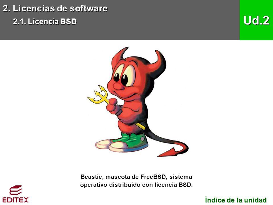 Ud.2 2. Licencias de software 2.1. Licencia BSD Índice de la unidad