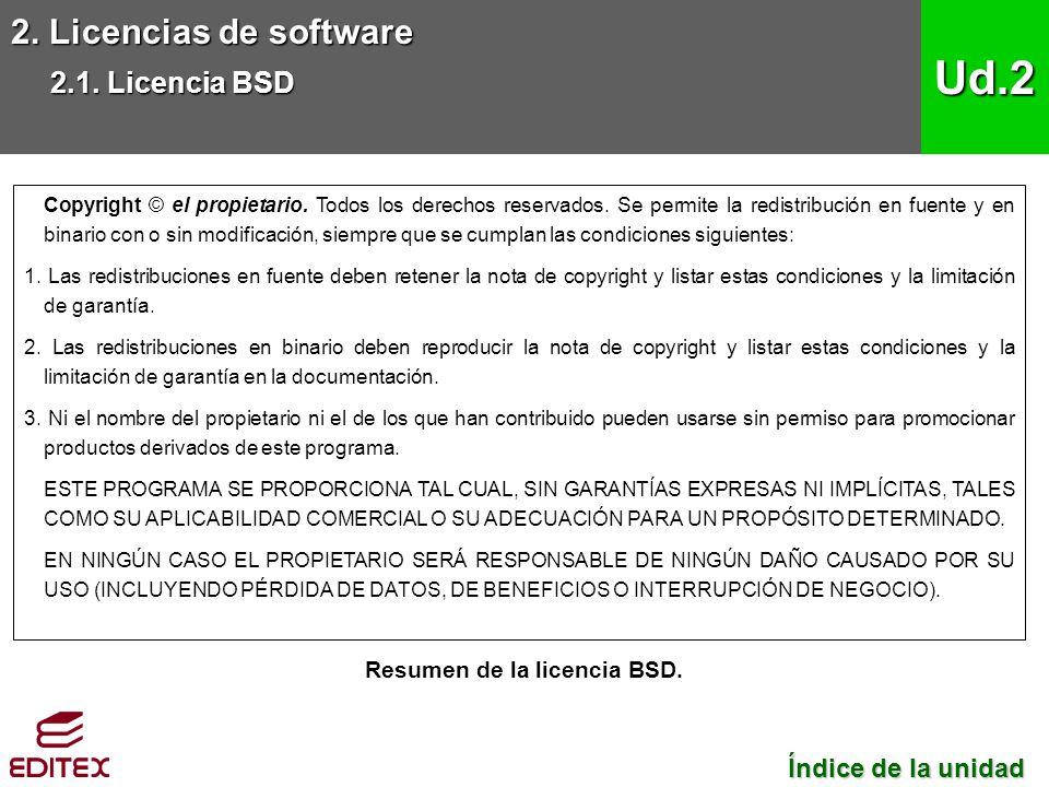 Resumen de la licencia BSD.