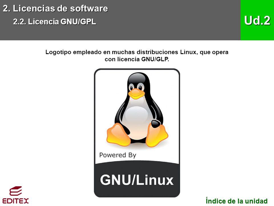 Ud.2 2. Licencias de software 2.2. Licencia GNU/GPL