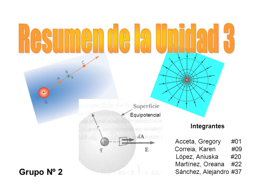 Resumen de la Unidad 3 Grupo Nº 2 Integrantes Acceta, Gregory #01
