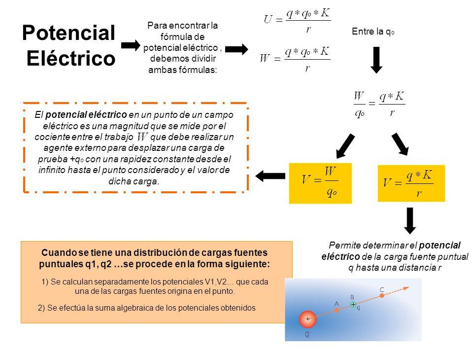 Potencial Eléctrico Para encontrar la fórmula de Entre la qo