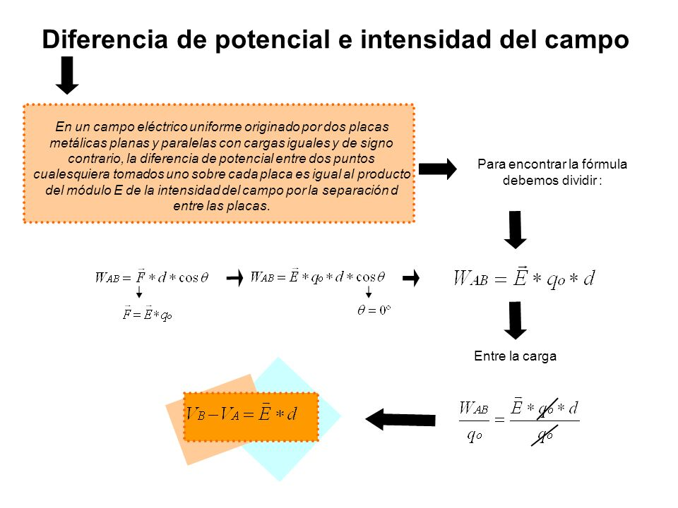 Para encontrar la fórmula debemos dividir :