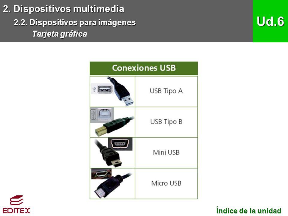 Ud.6 2. Dispositivos multimedia 2.2. Dispositivos para imágenes