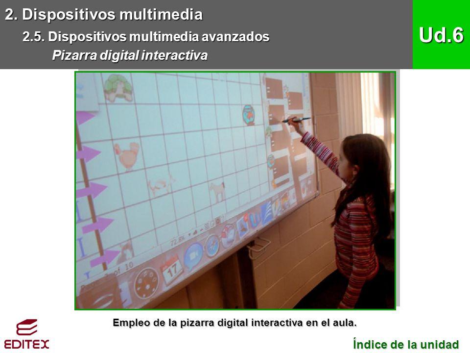 Empleo de la pizarra digital interactiva en el aula.