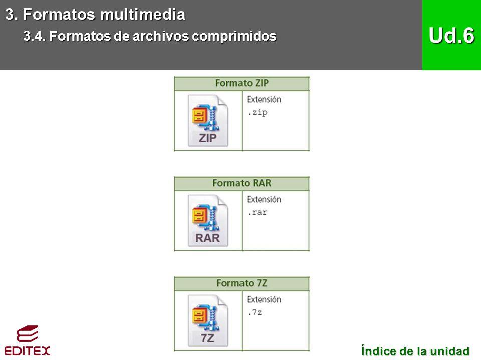Ud.6 3. Formatos multimedia 3.4. Formatos de archivos comprimidos