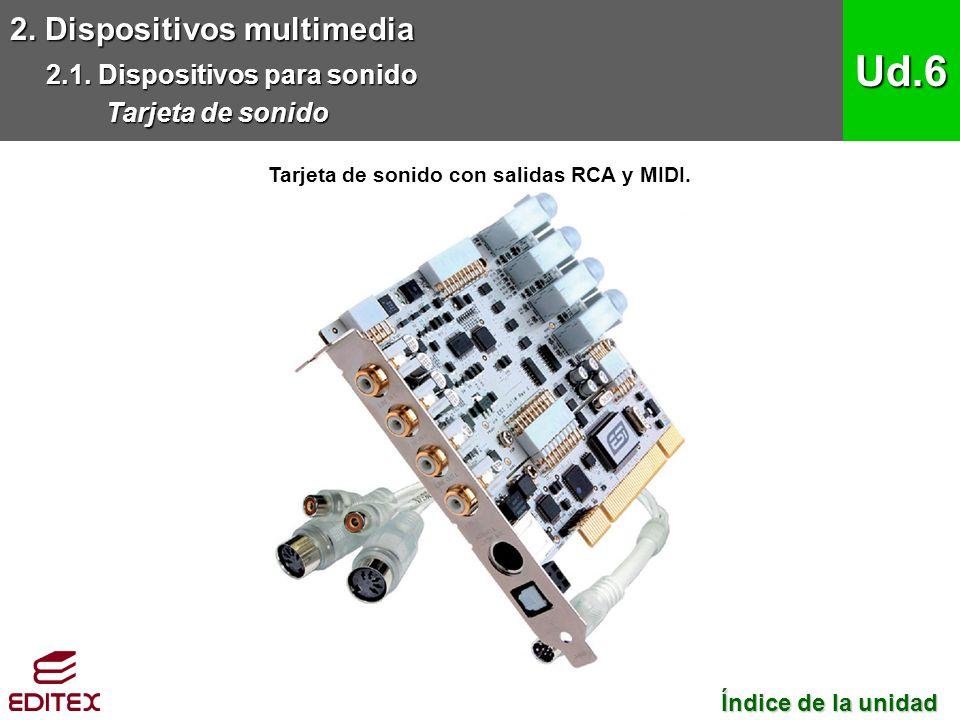 Tarjeta de sonido con salidas RCA y MIDI.