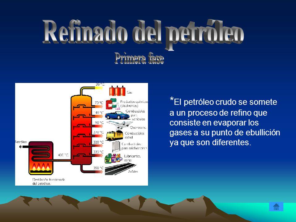 Refinado del petróleo Primera fase.