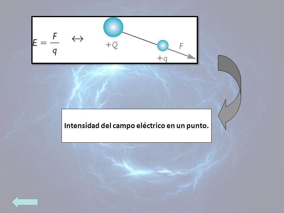 Intensidad del campo eléctrico en un punto.