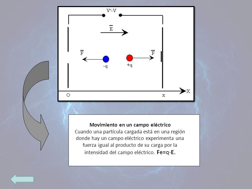 Movimiento en un campo eléctrico