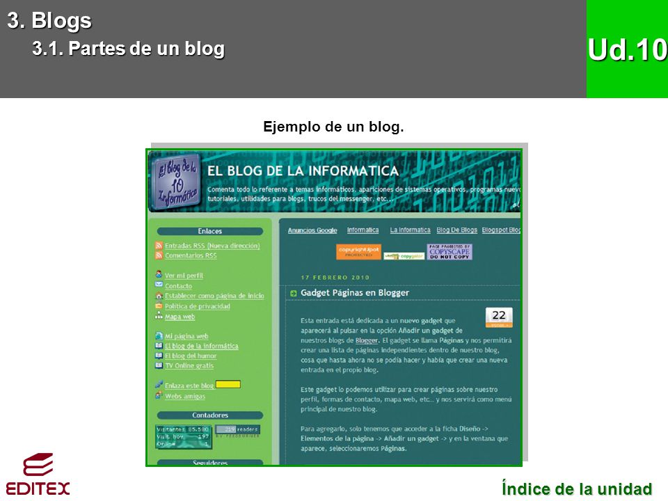 Ud.10 3. Blogs 3.1. Partes de un blog Índice de la unidad