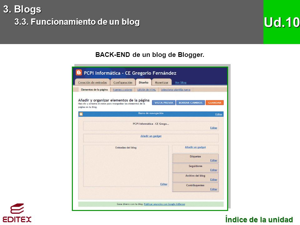 BACK-END de un blog de Blogger.