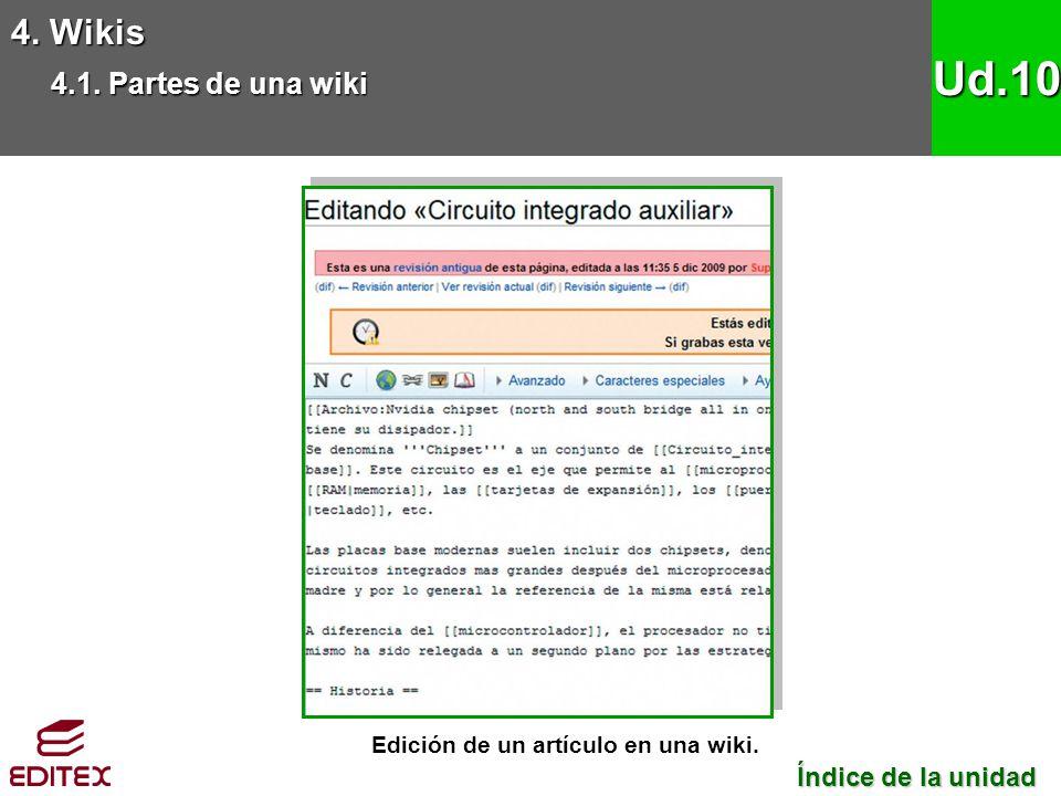 Edición de un artículo en una wiki.