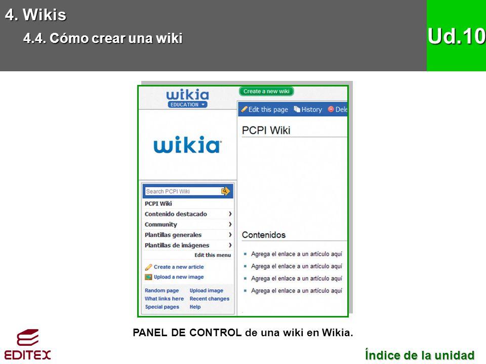 PANEL DE CONTROL de una wiki en Wikia.