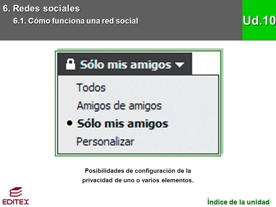 Ud.10 6. Redes sociales 6.1. Cómo funciona una red social