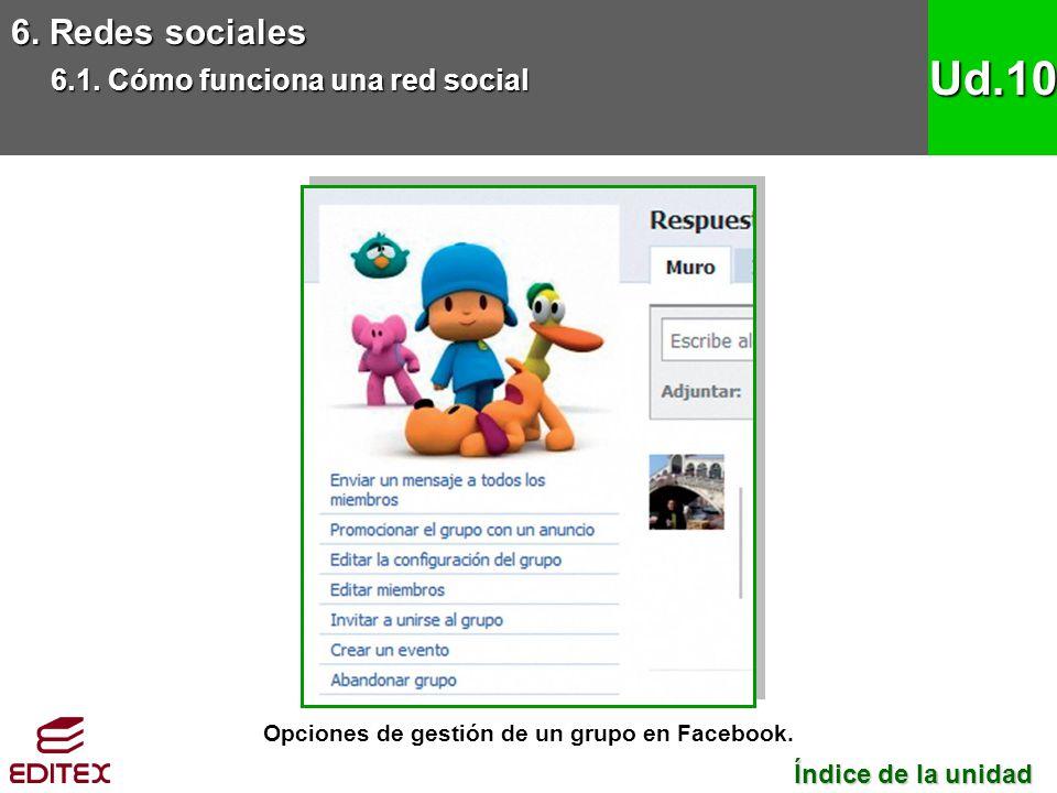 Opciones de gestión de un grupo en Facebook.