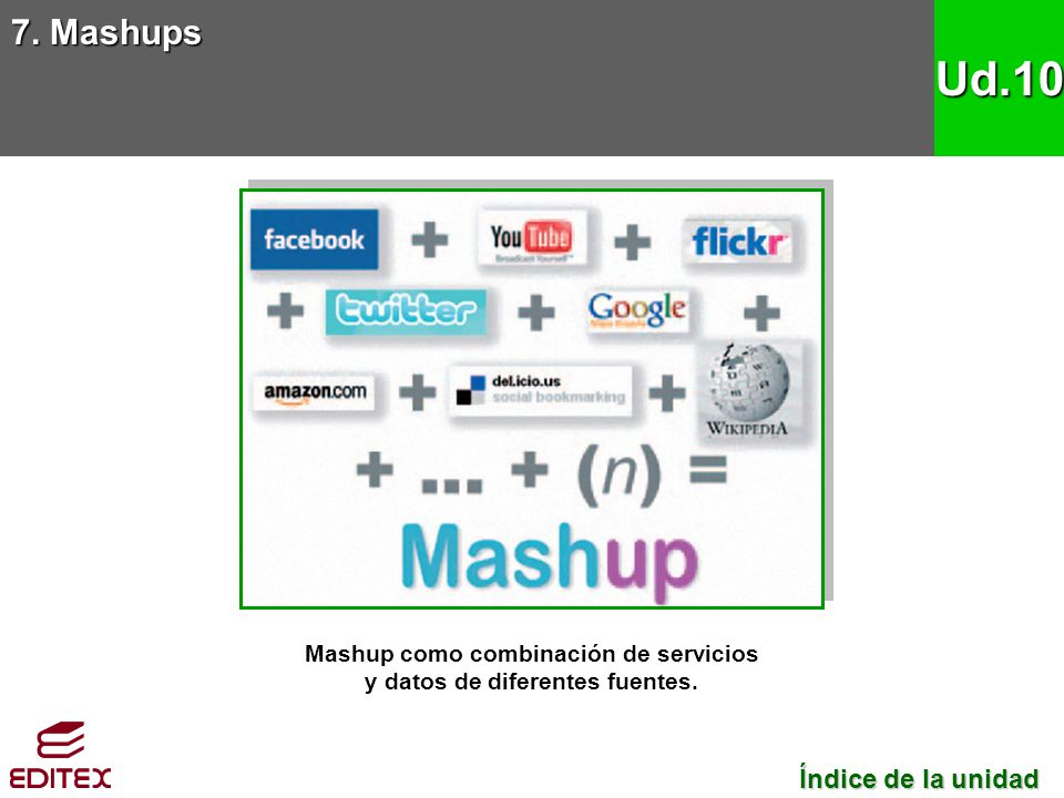 Mashup como combinación de servicios y datos de diferentes fuentes.