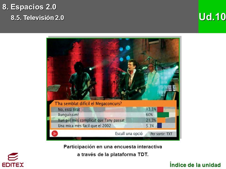 Ud.10 8. Espacios 2.0 8.5. Televisión 2.0 Índice de la unidad
