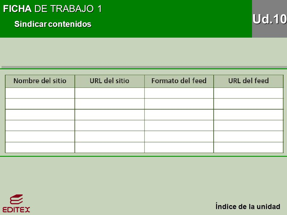 FICHA DE TRABAJO 1 Sindicar contenidos Ud.10 Índice de la unidad