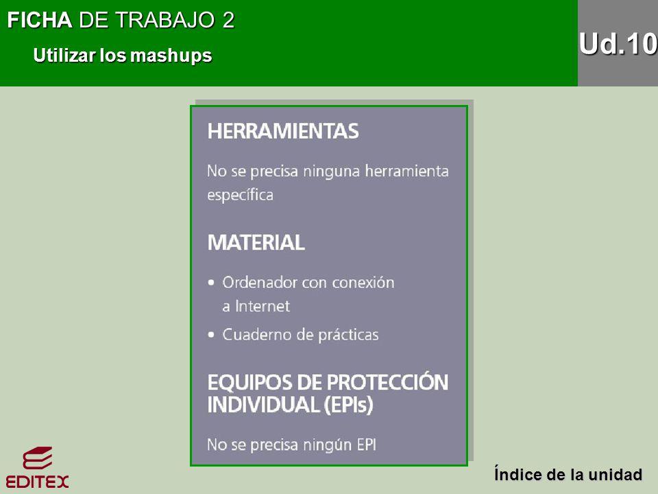 FICHA DE TRABAJO 2 Utilizar los mashups Ud.10 Índice de la unidad