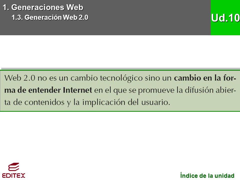 1. Generaciones Web 1.3. Generación Web 2.0 Ud.10 Índice de la unidad