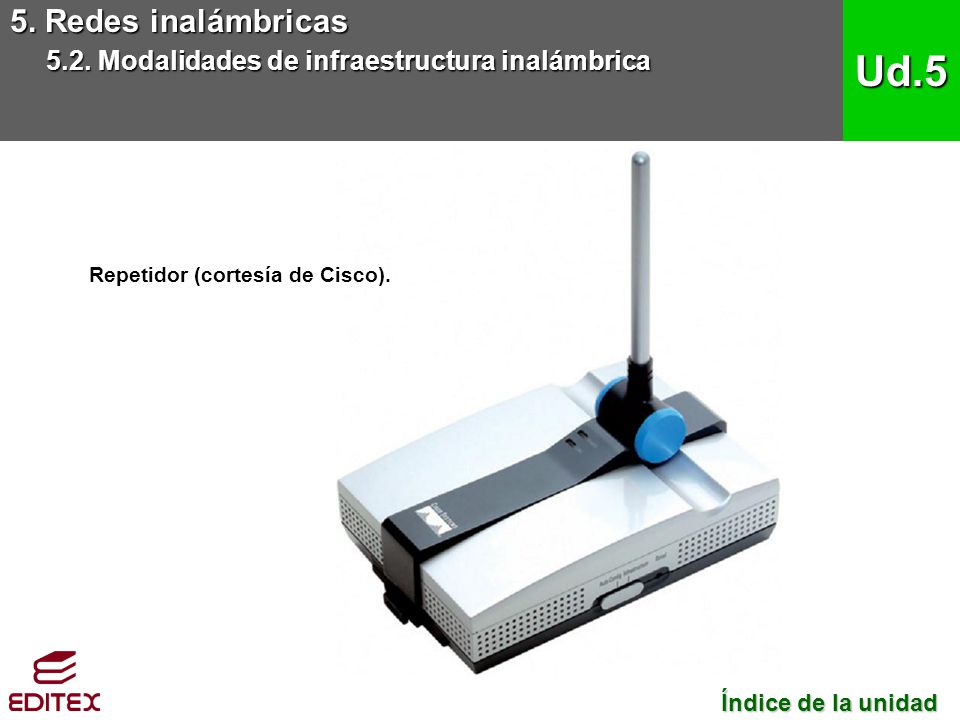 Repetidor (cortesía de Cisco).
