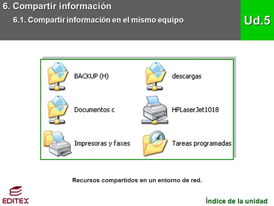 Recursos compartidos en un entorno de red.