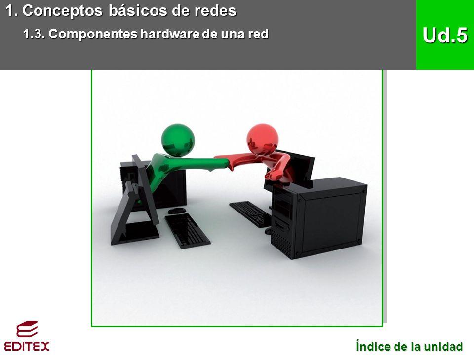 Ud.5 1. Conceptos básicos de redes
