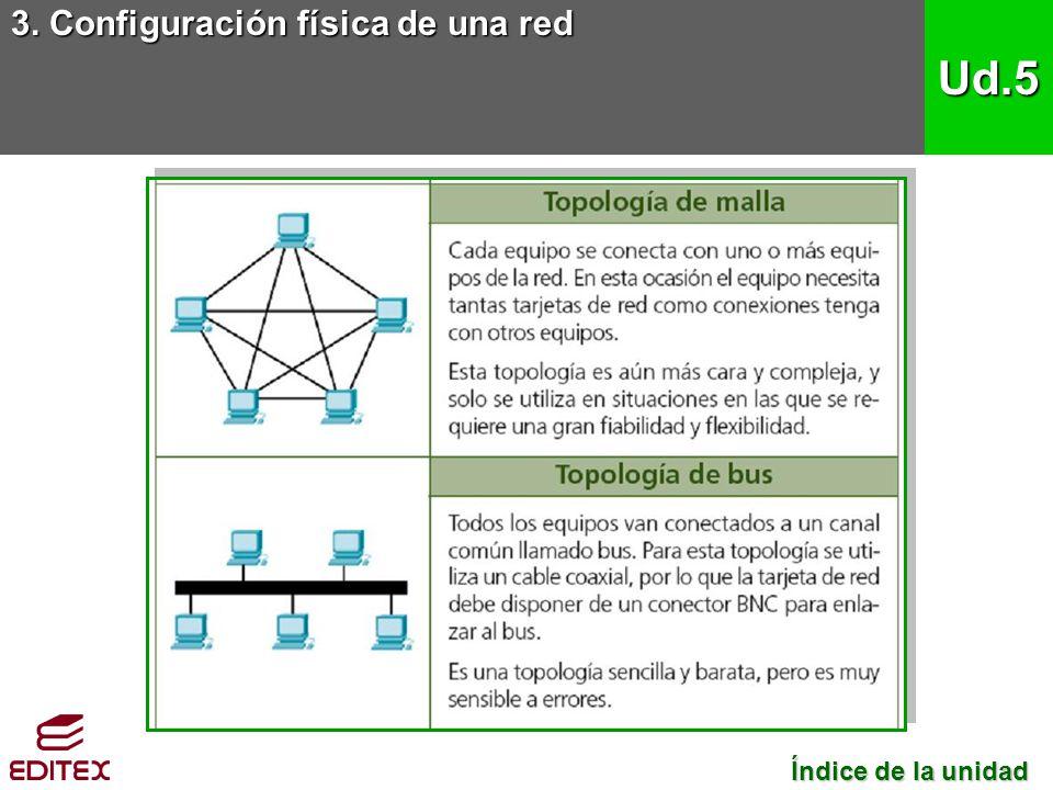 3. Configuración física de una red