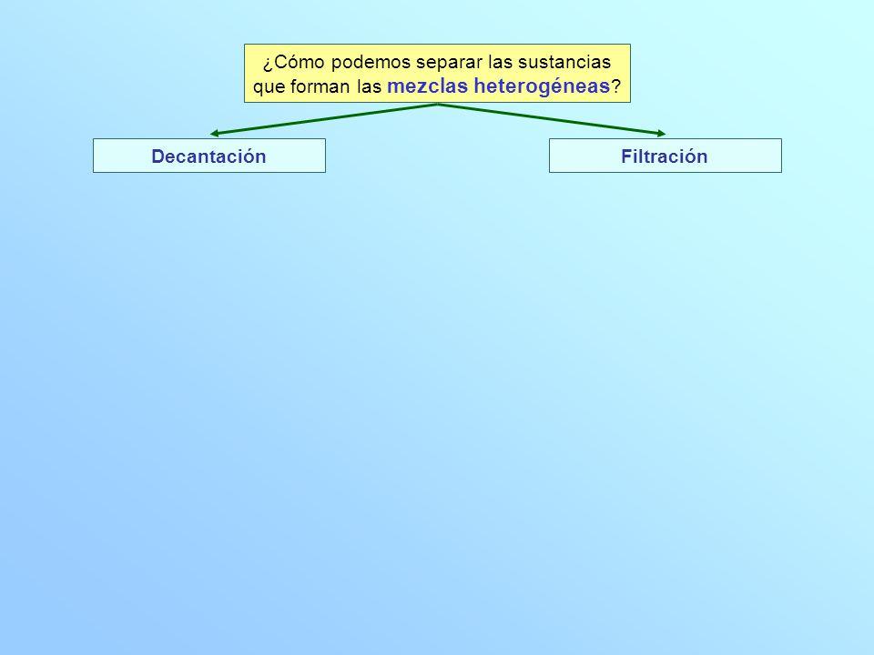 ¿Cómo podemos separar las sustancias que forman las mezclas heterogéneas