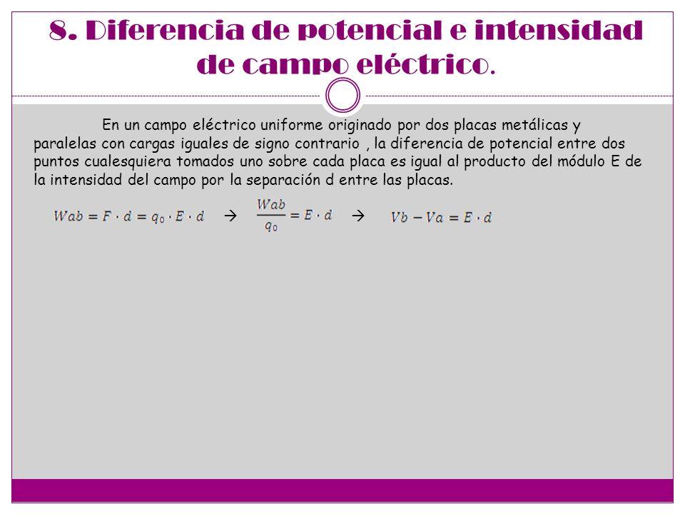 8. Diferencia de potencial e intensidad de campo eléctrico.