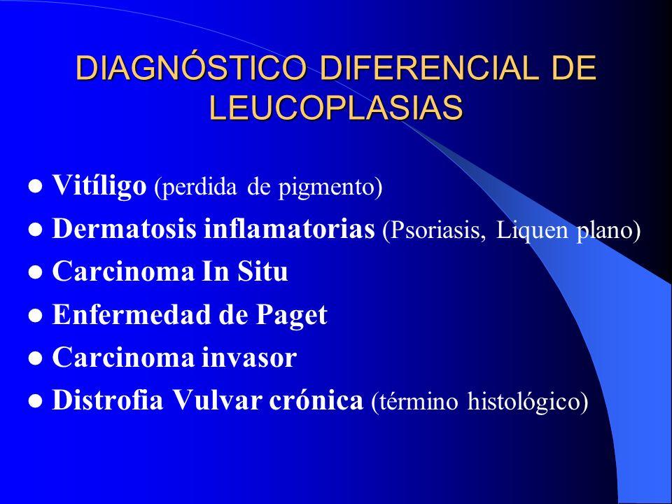 DIAGNÓSTICO DIFERENCIAL DE LEUCOPLASIAS