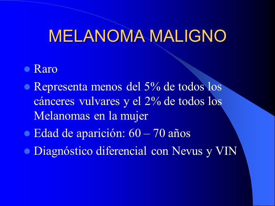 MELANOMA MALIGNO Raro. Representa menos del 5% de todos los cánceres vulvares y el 2% de todos los Melanomas en la mujer.