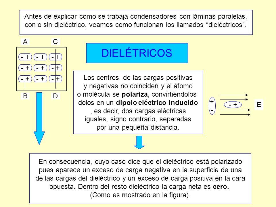 Antes de explicar como se trabaja condensadores con láminas paralelas, con o sin dieléctrico, veamos como funcionan los llamados dieléctricos .
